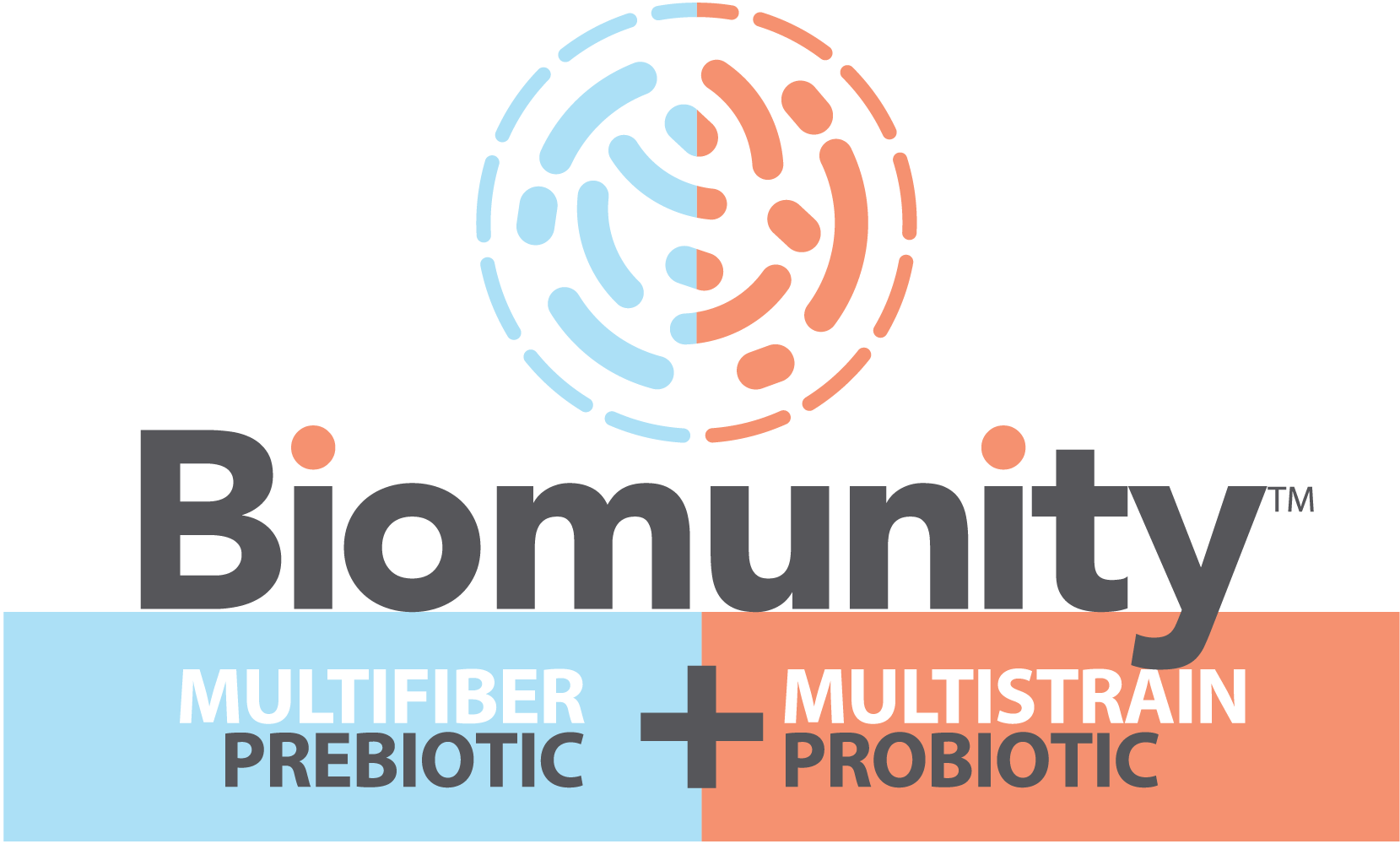 Biomunity™ - Contains 5 + 5 + 5